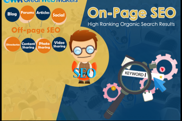 best SEO agency Florida, Florida SEO agency, SEO packages Florida, top Florida SEO
