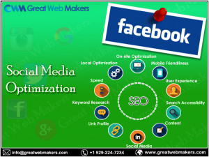 Social Media Marketing, Social Media Marketing Agency, Social-Media marketing Company Florida