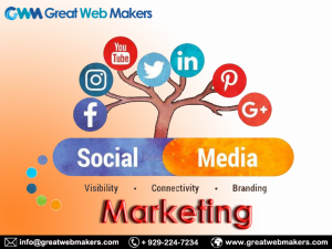Social Media agencies Miami, Social Media Marketing Florida