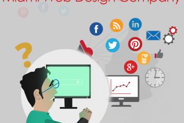 Website Design Company in Miami