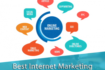 Best Internet Marketing Company Florida