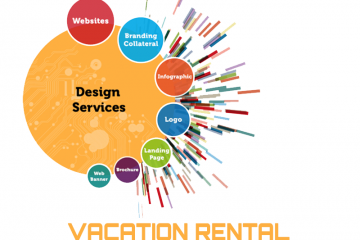 Website Designing for Vacation Rental