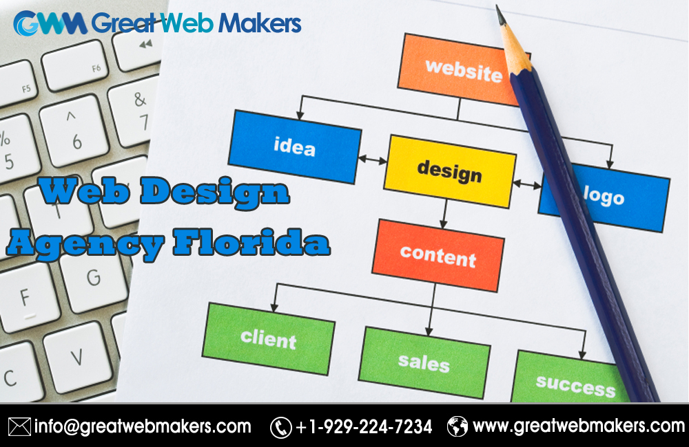 Web Design Agency Florida