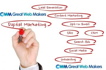 Best Internet Marketing Company Florida